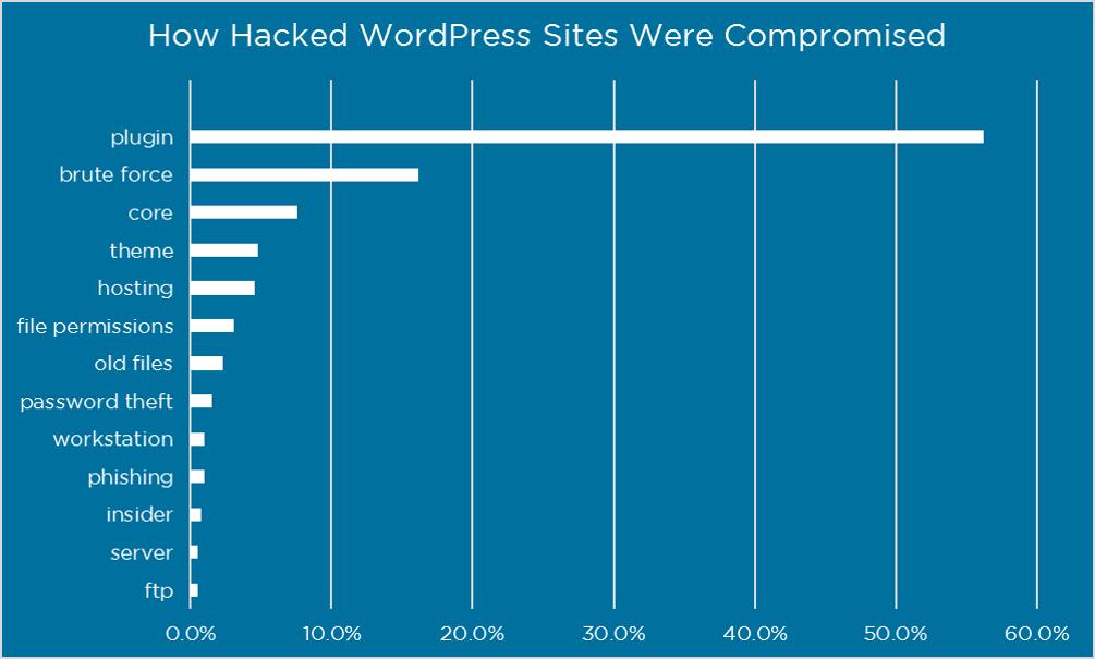 hacked_website