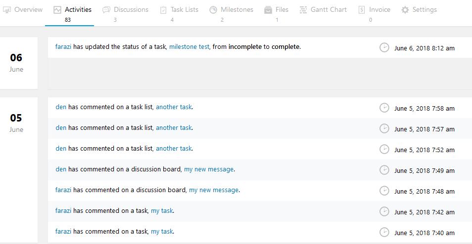 task list wordpress