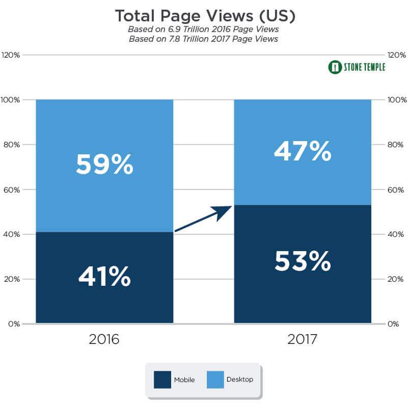 total-page-views