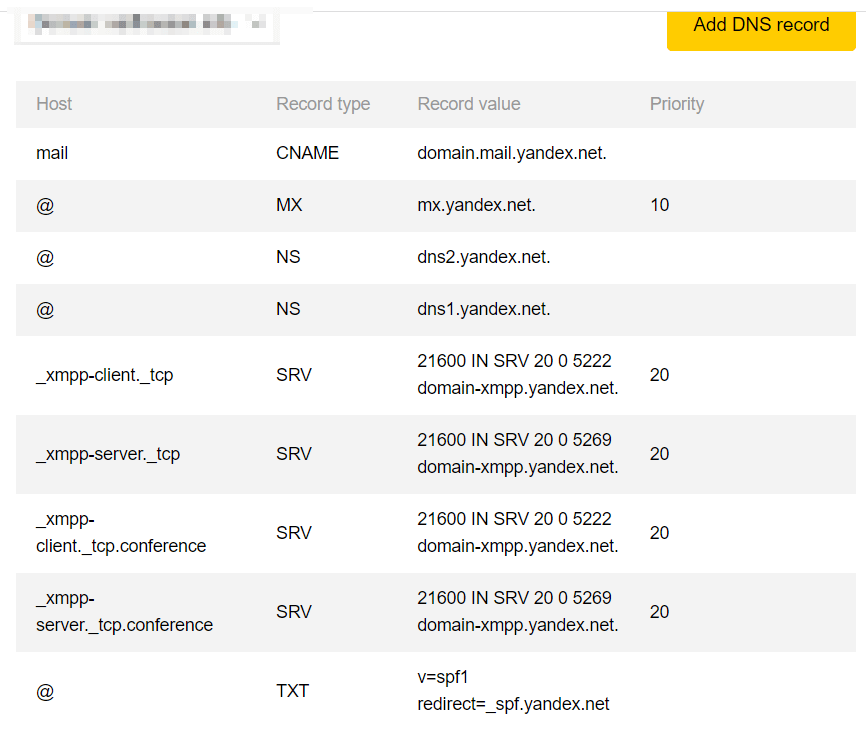 Yandex DNS Records