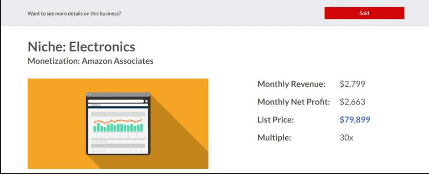 Amazon Affiliate WordPress