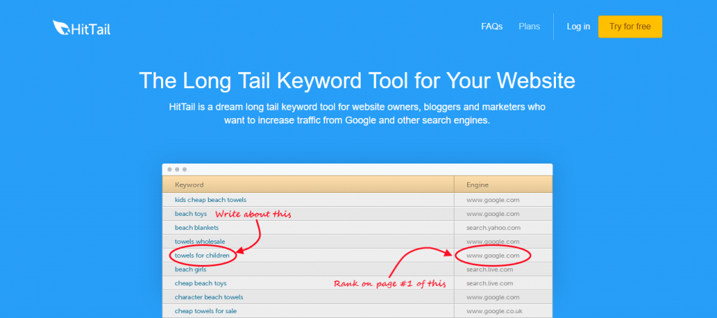 HitTail Long-tail Keyword Tool