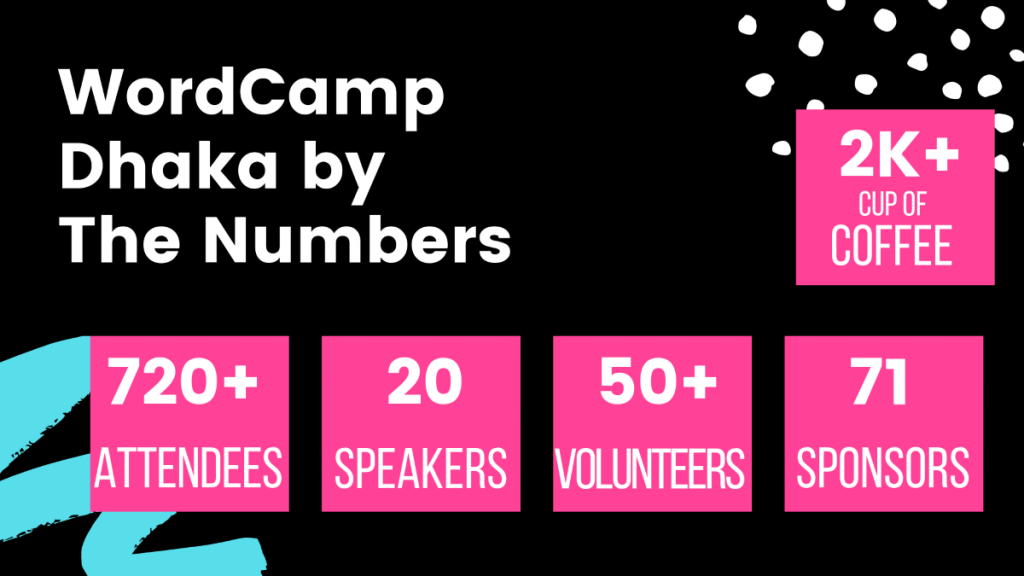 WordCamp Dhaka by The Numbers