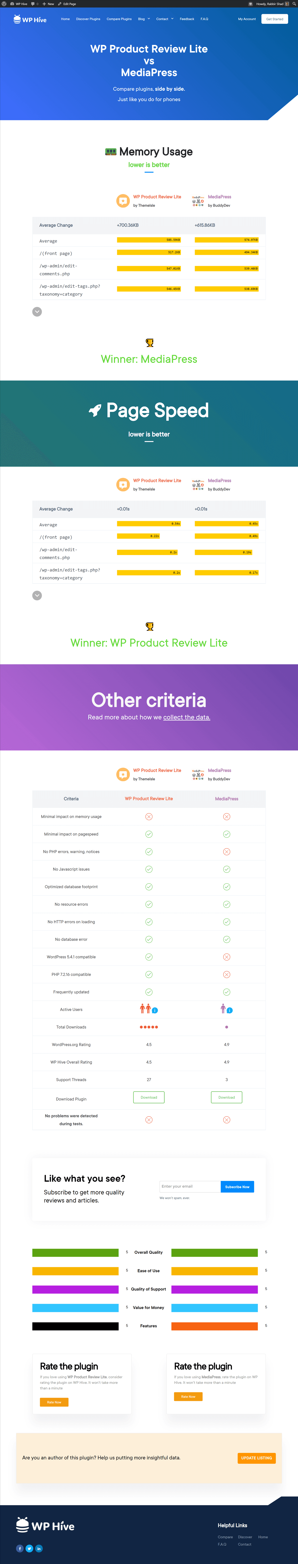 MemberPress vs WP Product Review Lite