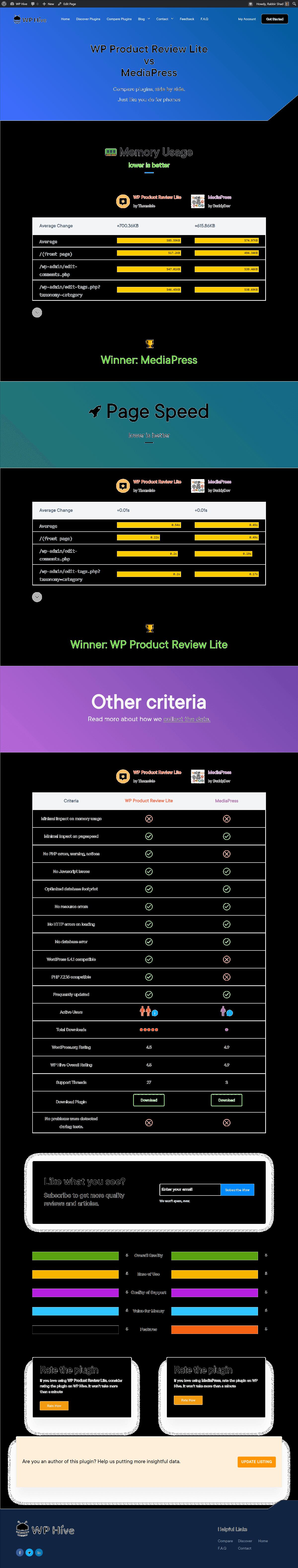 MemberPress vs WP Product Review Lite