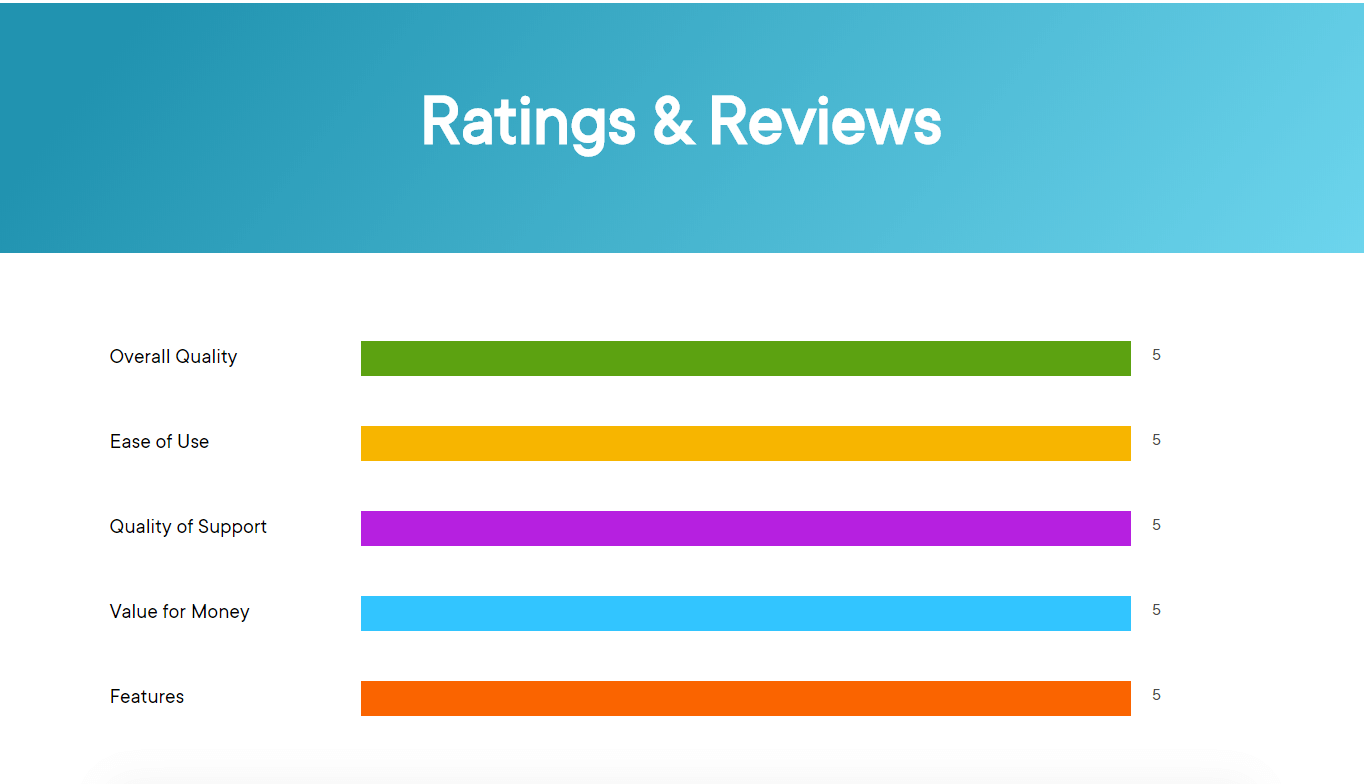 bbPress overall rating