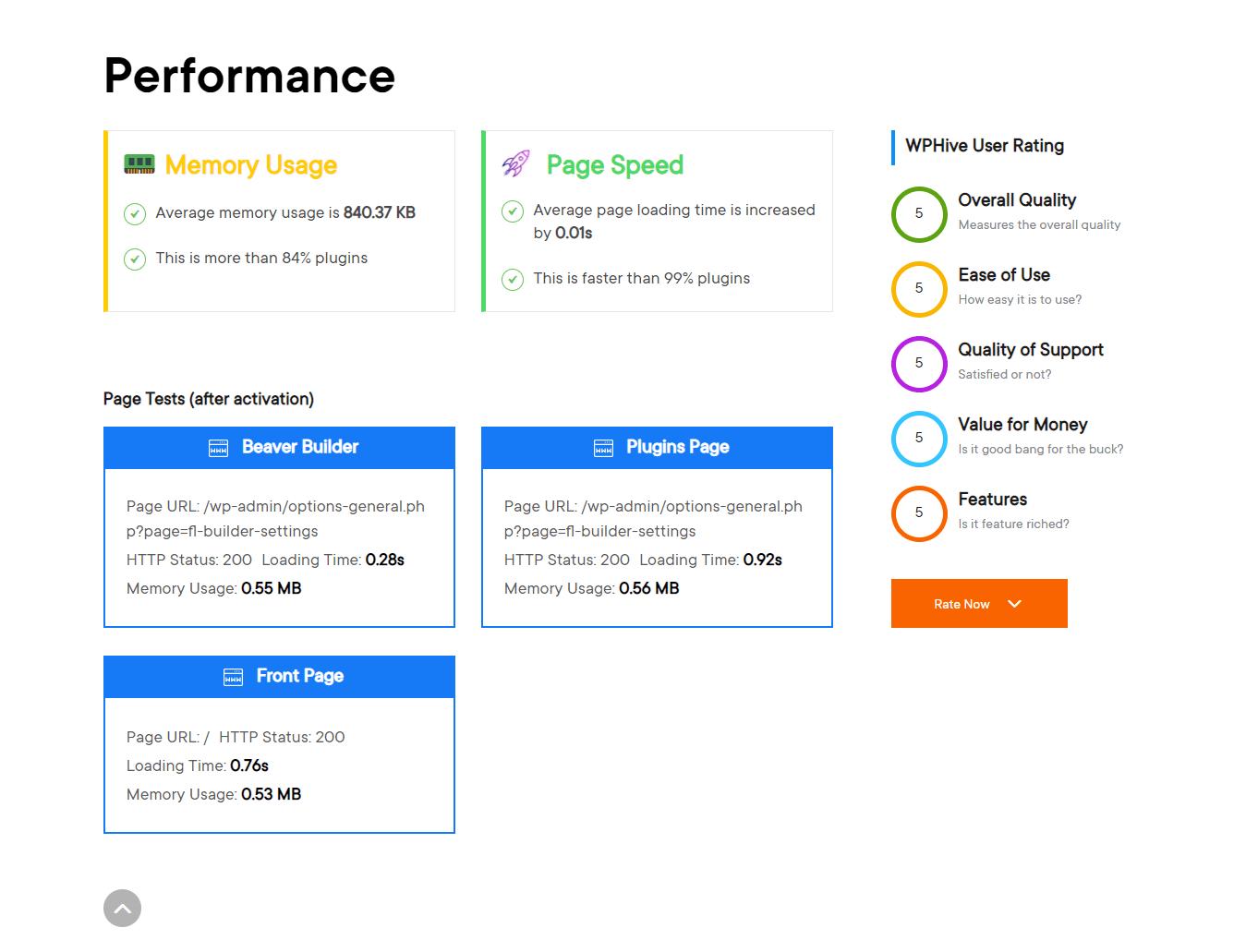 performance of Beaver Builder plugin