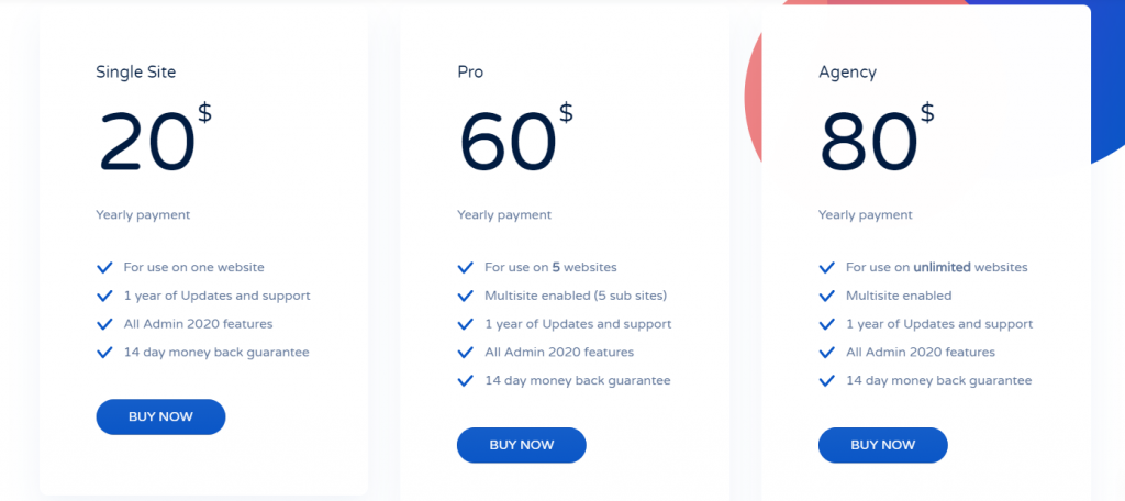 Admin theme pricing