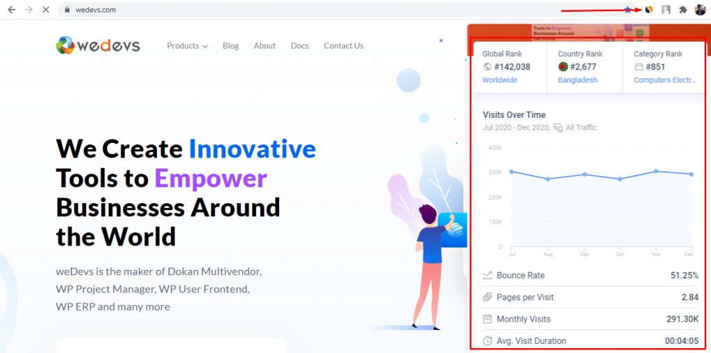 SimilarWeb Chrome Extension