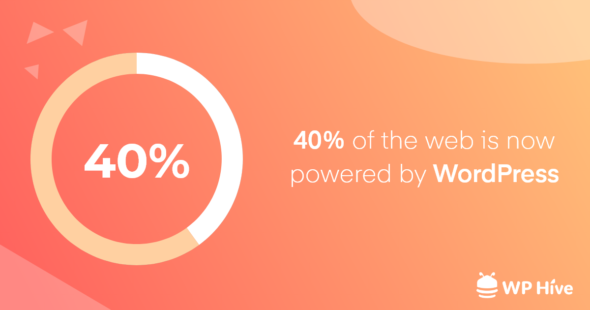 WordPress powers 40% of the web