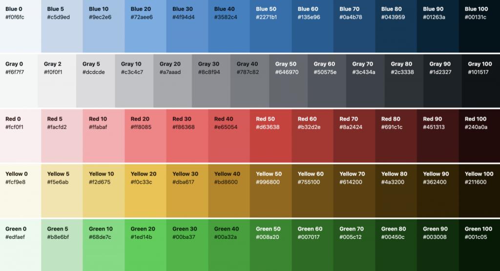 Standardized WP-Admin Color Palette