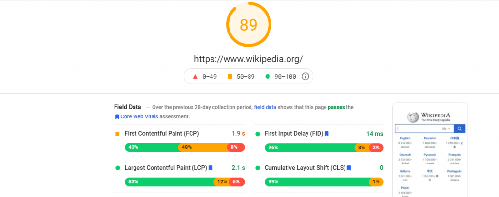 Google PageSpeed Index