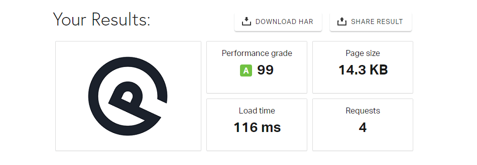 GeneratePress speed test