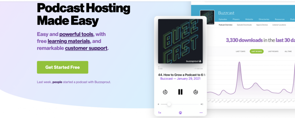 Buzzsprout podcast plugin