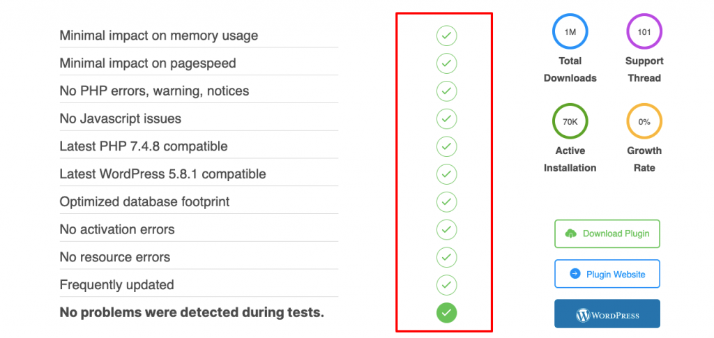 Plugin test results