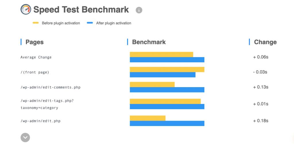 Speed test benchmark